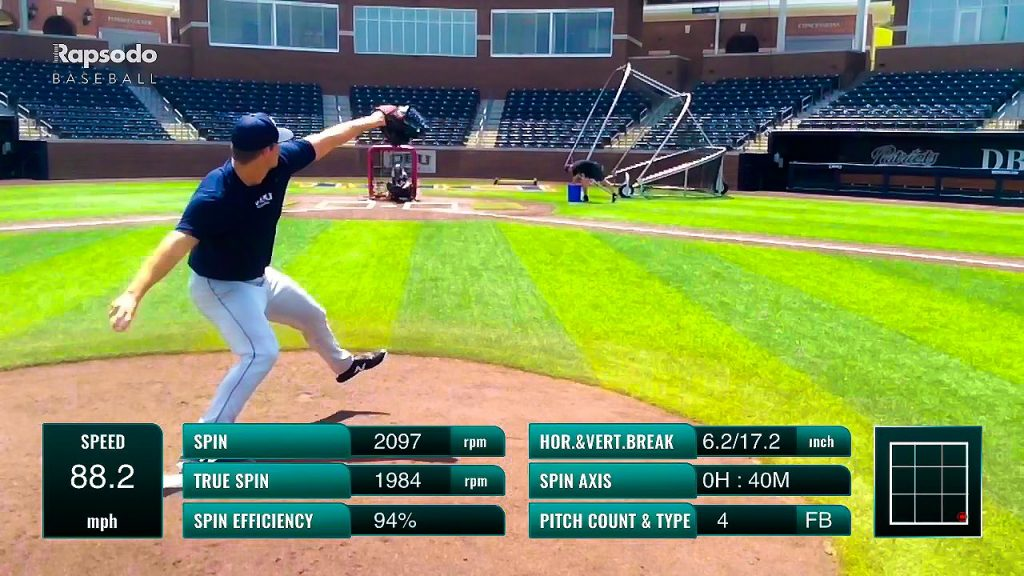 Role of Technology in Baseball